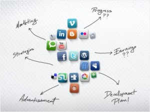 what-is-social-media-management